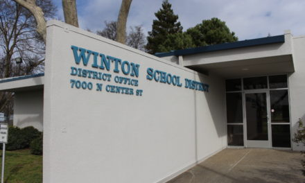 Winton School District Kindergarten Registration For 2019-2020